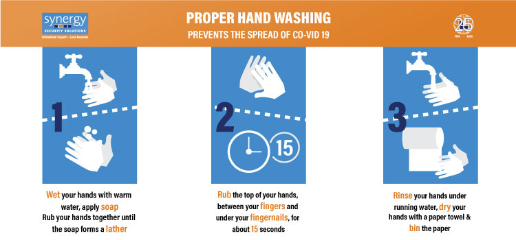 How to wash your hands - Poster